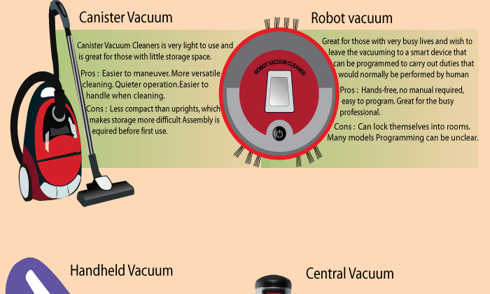types of vacuum cleaners